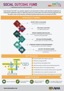 Infographic_SOF_170619-01